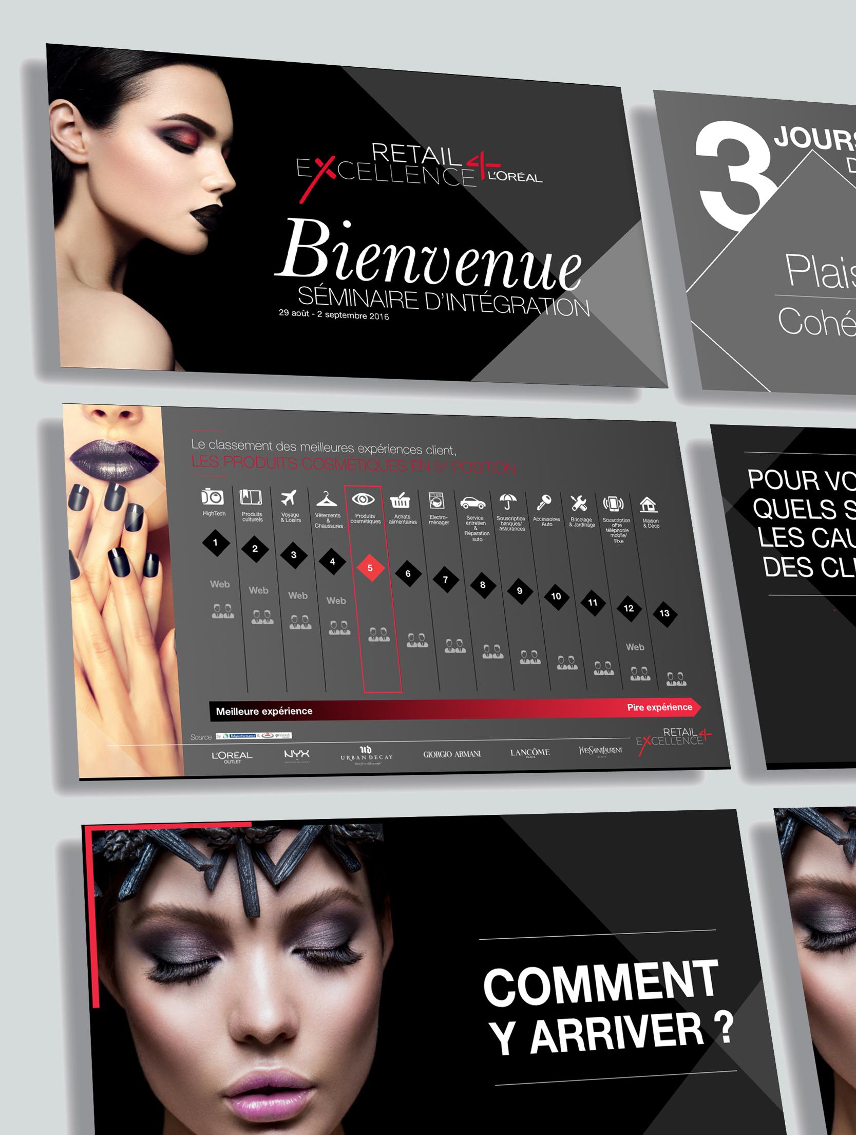 Présentation Power Point design graphique pour L'Oréal