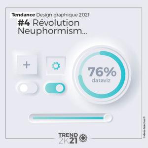 Graphiste Graphisme web moderne 2021